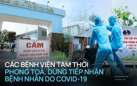 Infographic: Các bệnh viện tạm thời phong toả, dừng tiếp nhận bệnh nhân vì dịch COVID-19
