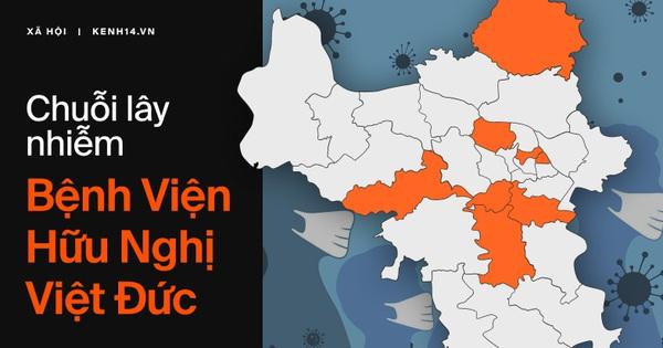 INFOGRAPHIC toàn cảnh chuỗi lây nhiễm BV Việt Đức: 4 ngày, 33 ca Covid-19 tại Hà Nội và 4 tỉnh thành khác
