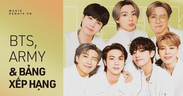 BTS và ARMY đang khiến các bảng xếp hạng âm nhạc trở nên vô dụng?