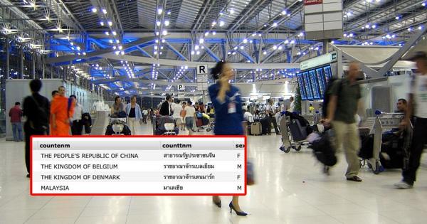 Sốc: 106 triệu du khách đến Thái Lan trong 10 năm qua bất ngờ bị phát tán thông tin cá nhân trên mạng