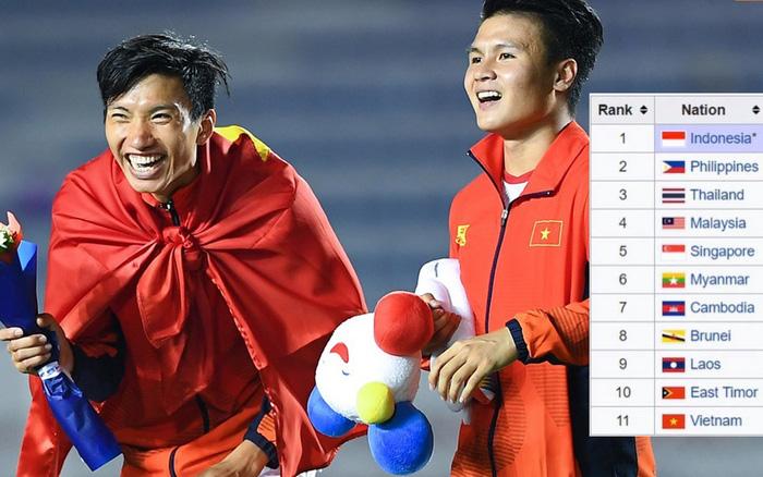 Đội nhà thua sấp mặt, fan Indonesia kéo vào Wikipedia đổi số huy chương của Việt Nam về 0, ...
