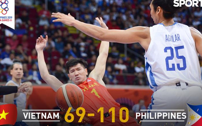 Bất lợi quá lớn về mặt thể hình, đội tuyển bóng rổ Việt Nam nhận thất bại với tỉ số đậm ...