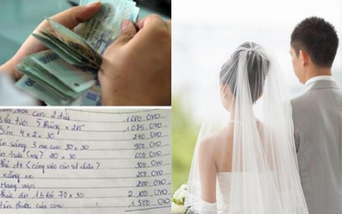 """""""Đàn ông lương tháng 10 triệu đừng mong lấy được vợ"""" - quan điểm của cô ..."""