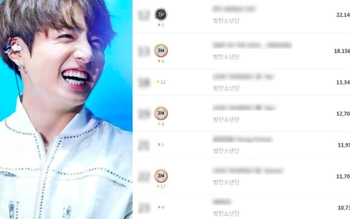 BTS chứng tỏ đẳng cấp dẫn đầu khi album đầu tay bất ngờ xuất hiện trong BXH doanh số