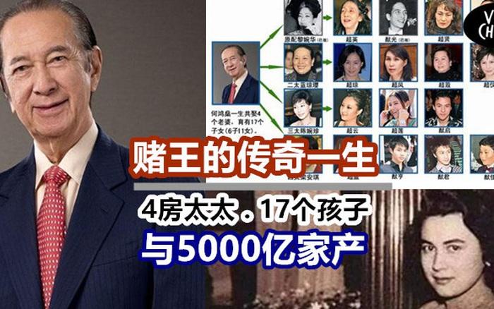 Trùm sòng bạc Macau lập quỹ gia tộc cho con cháu cả tỷ đồng tiêu vặt ...
