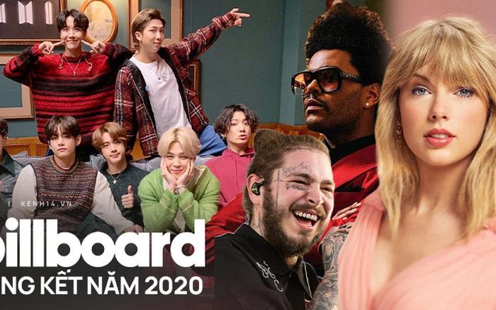 BXH Billboard cuối năm: Taylor Swift thống trị mảng nữ, BTS xếp trên Ariana Grande và Lady Gaga, The Weeknd