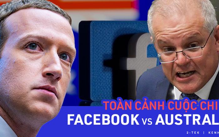Quiz: Toàn cảnh về cuộc chiến chưa hồi kết giữa Facebook và Australia, ai được ai mất? - giá vàng 9999 hôm nay 311