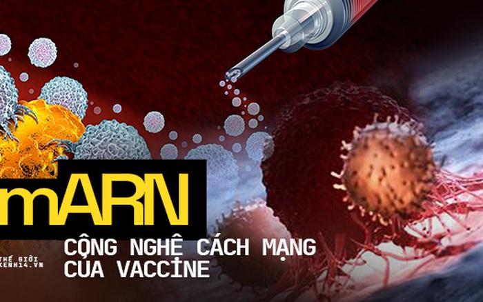 Cận cảnh công nghệ vaccine mARN Vingroup vừa nhận chuyển giao: Nền tảng khoa học đằng sau Pfizer và Moderna, cuộc cách mạng vaccine toàn cầu